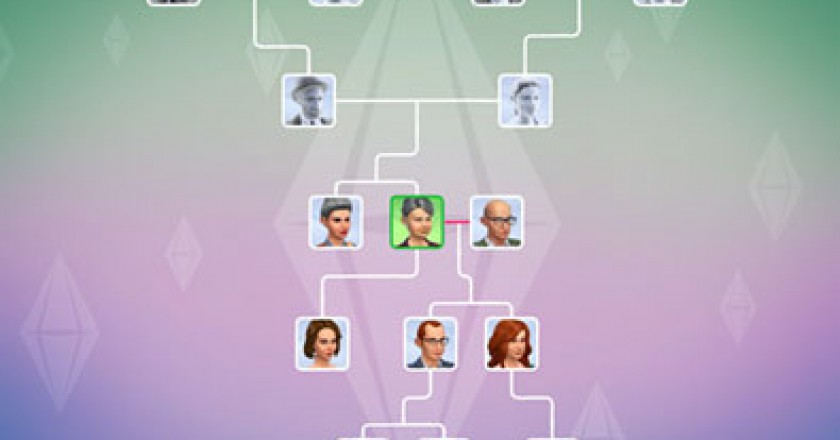 The Sims 4 Family Tree